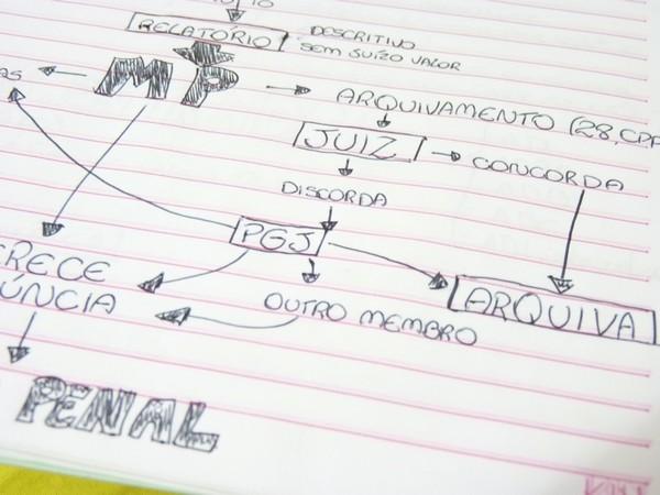 estudo3